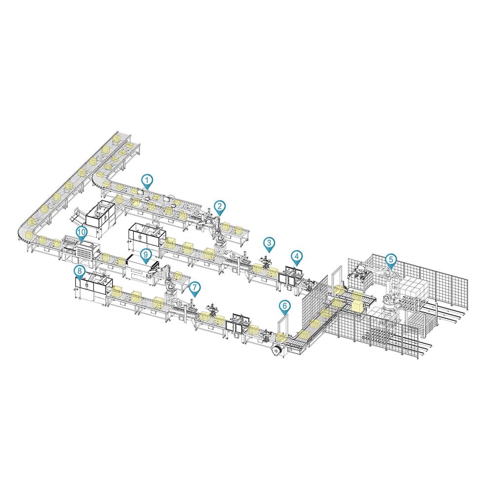 机器人自动装箱码垛包装流水线