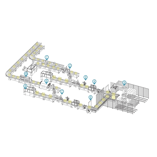 广州机器人自动装箱码垛包装流水线